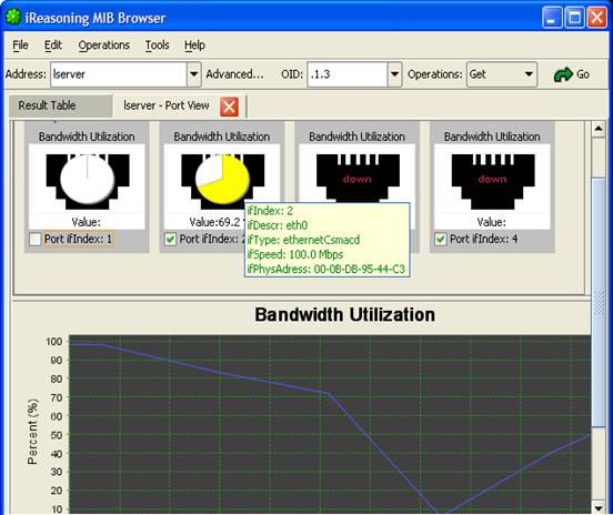 cisco port mapping chromecast without internet. Black Bedroom Furniture Sets. Home Design Ideas